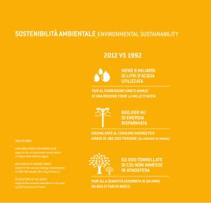 sostenibitlitaoriginale