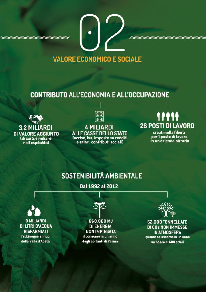 Infografica-valore-economico-e-sociale