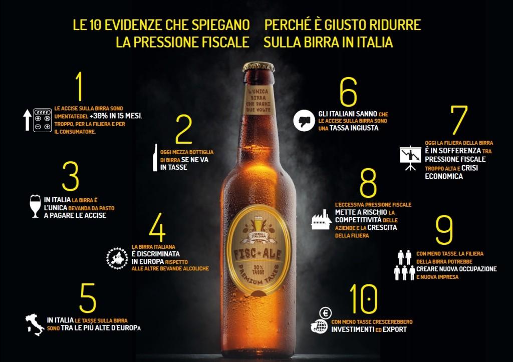La-pressione-fiscale-della-birra-in-Italia